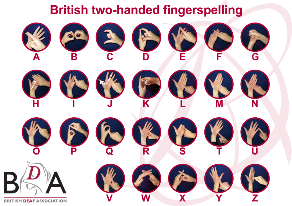 BDA_BSL_Fingerspelling_card